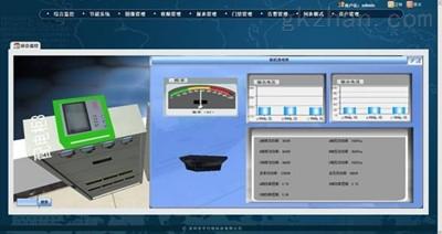 华盛光科技机房智能配电柜监测系统设计方案