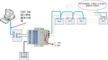 485/422串口中继器,康耐德C2000 S109