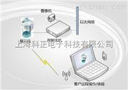 web网络摄像机产品远程实时视频展示控制销售系统