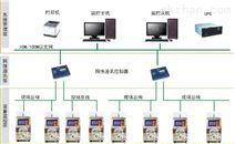 监控系统软件