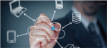 财务管理系统/ERP信息化