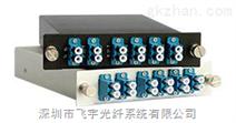 飞宇CWDM in LGX盒子(4