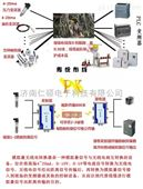模拟量信号无线远传,模拟量无线转换器