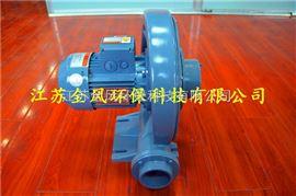 CX-75小功率0.75kw全风中压鼓风机