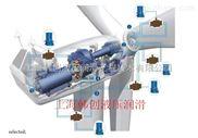 G1-风力发电机组集中润滑系统