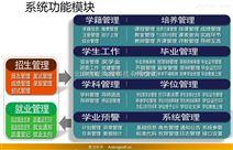 奥龙研究生教育管理系统