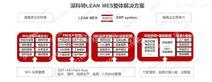 深圳MES/东莞MES/广州MES/江苏MES/生产管理系统/制造执行系统