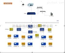 KT190礦用廣播通信系統  濟南華科電氣