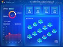 苏州凌犀电子看板系统