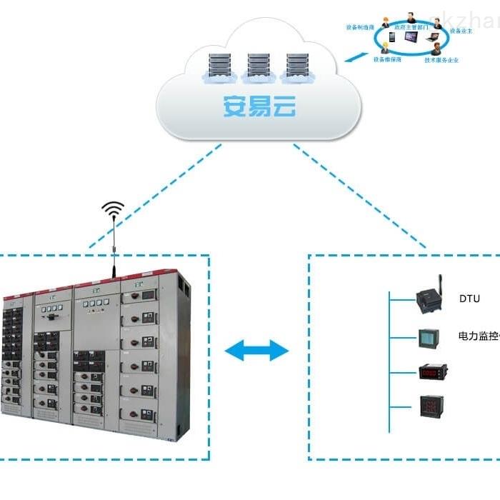 高低压配电 系统智能配电系统知识集合