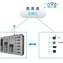 智能变配电监控系统你真的了解吗?