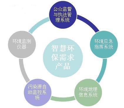 2018第十届中国(北京)国际环境监测仪器展览会