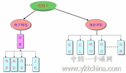 含管理组织结构设计