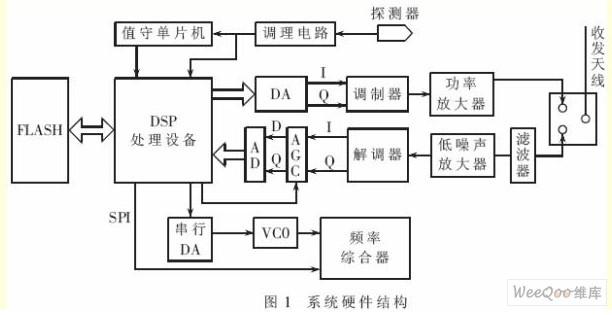 电路 电路图 电子 原理图 612_315