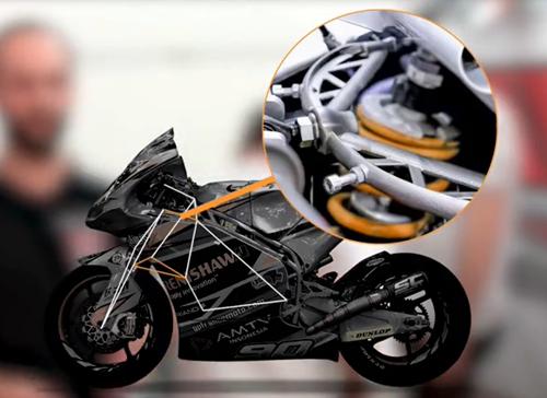 颠覆性创新金属3D打印技术助力Moto2 突破极限