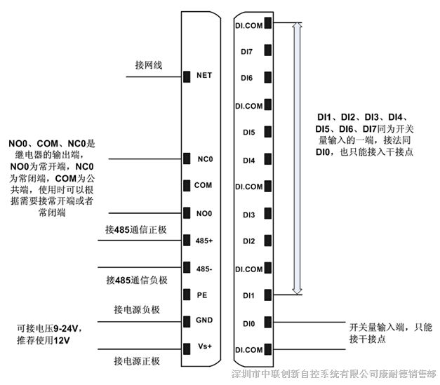 c2000 md44-3 数字量脉冲输出模块