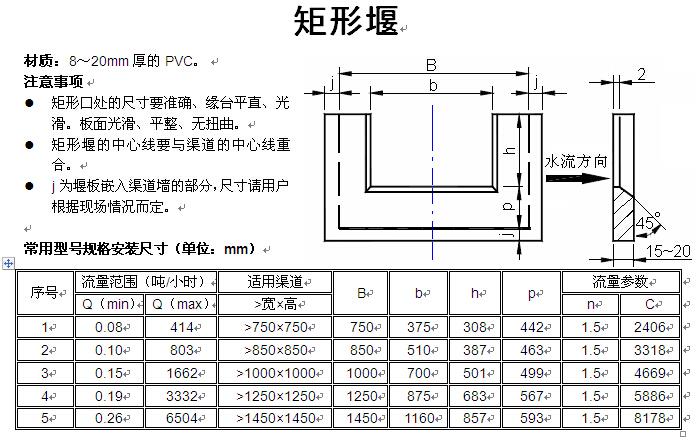 矩形堰超声波明渠流量表