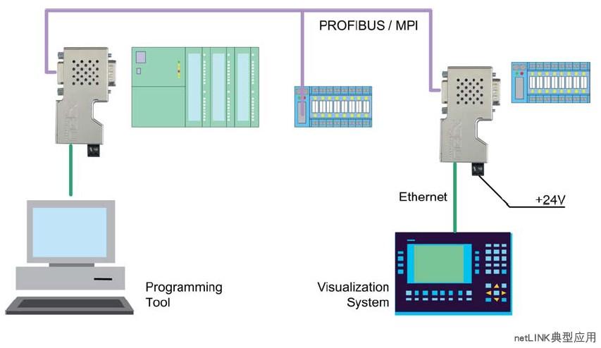 西门子s7-300模拟量扩展模块