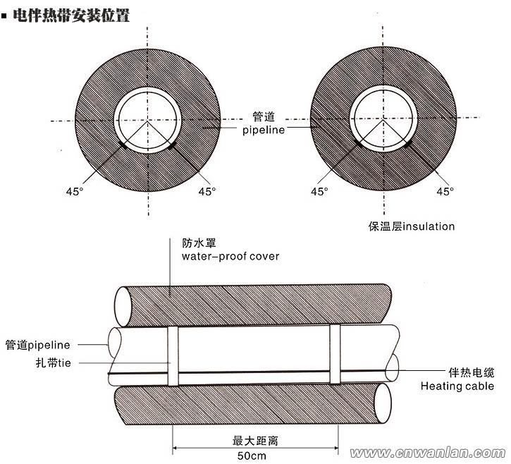 管道电伴热带安装图