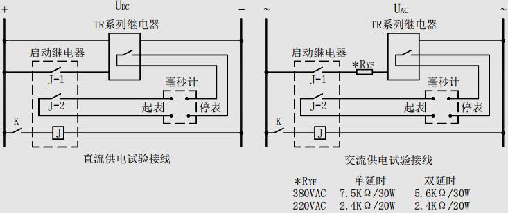 5 按继电器面板上的公式用拨轮开关进行时间整定.
