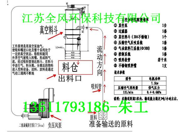 鼓风机-江苏全风环保科技有限公司