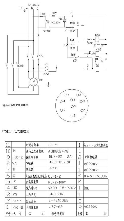 价格  注意:插座三相电源接线一定要保证叶片公转方向与机体上所标
