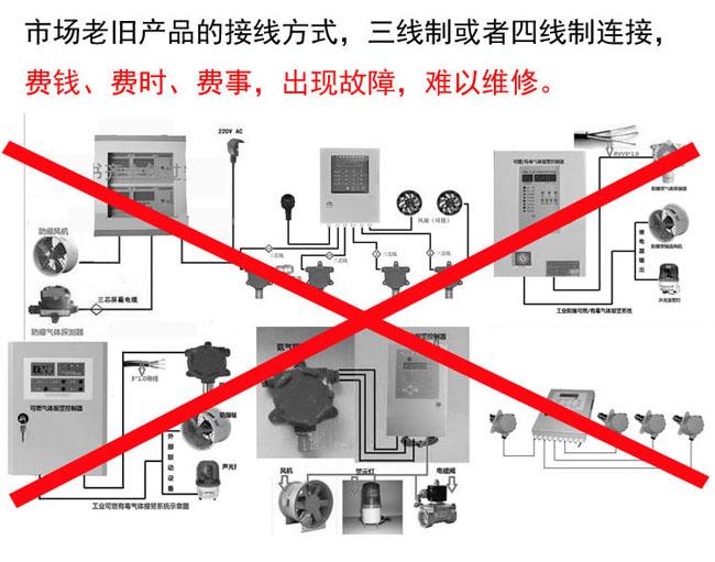 可燃有害气体报警器接线方式多样化